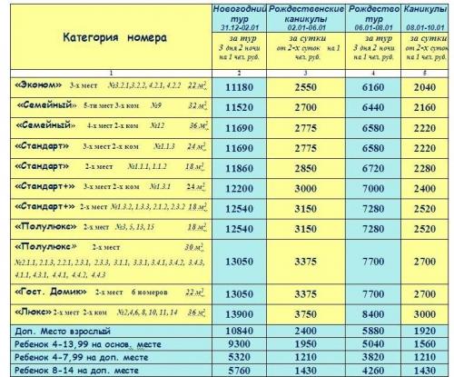 Спутник, База отдыха  (831) 463-91-89, (831) 463-90-15
