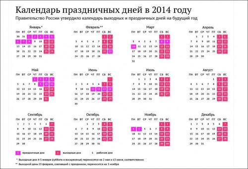 майские поаздники. праздник День защитника Отечества, 23 февраля.  Календарь праздников на 2014 год.